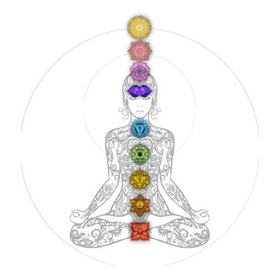 7 and 9 Chakras Diagram