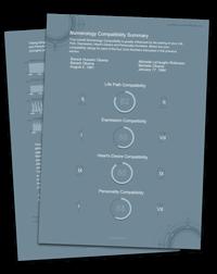 Numerology-Compatibility-Chart-Summary